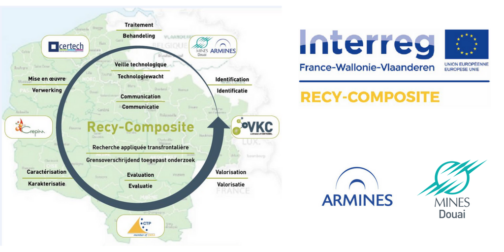 recycomposite_interreg